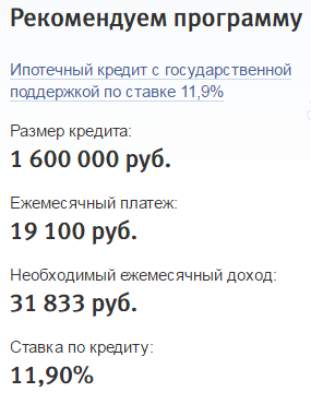 Кредит в ВТБ24 под материнский капитал